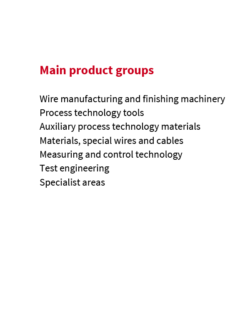 List of main product groups